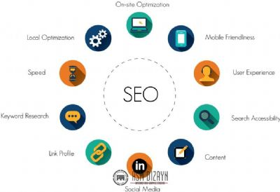SEO Site Optimize